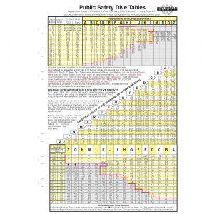 Public Safety Dive Tables